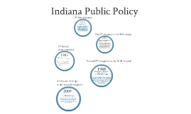 Overview of Indiana Public Policy cases