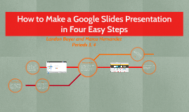 How to Make a Google Slides Presentation in Four Easy Steps