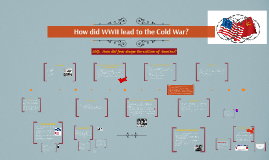 How did WWII lead to the Cold War?