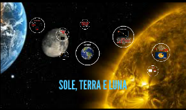 LA TERRA, LA LUNA, IL SOLE E LE STELLE