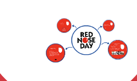 Red Nose Day Prezi