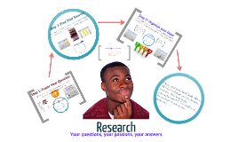 Copy of Steps in the Research Process