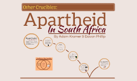 Apartheid in South Africa