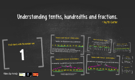 Understanding tenths, hundredths and fractions.