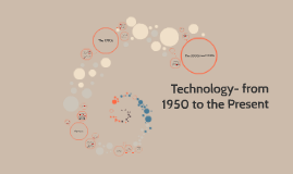 Technology-From 1950 to the Present