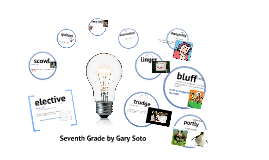 """Seventh Grade"" by Gary Soto Vocabulary"