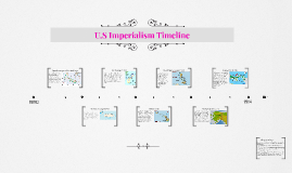 U.S Imperialism Timeline