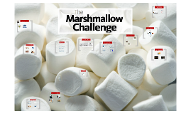 Marshmallow Challenge: Inovação como fator de Competitividade
