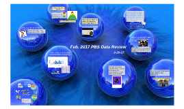 Feb. 2016 PBS Data Review