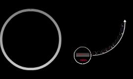 Copy of Factores que determinan el tamaño de un proyecto