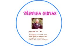 Copy of TECNICA CIRYAX
