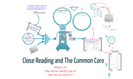 Copy of Close Reading and the Common Core