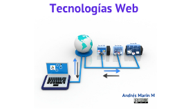 Copy of Tecnologías Web