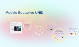 Modelo Educativo UNID