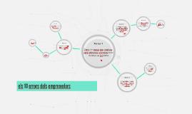Els 10 errors dels emprenedors -DigitalsGirona-
