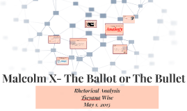 Copy of Malcolm X- The Ballot or The Bullet