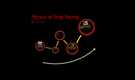Physics of Drag Racing