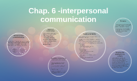 Chap. 6 -interpersonal communication