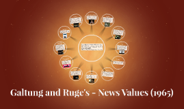 Copy of Galtung and Ruge's - News Values (1965)