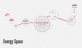 Copy of Energy Space and its future