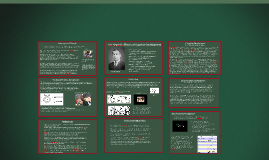 Copy of Vygotsky's Theory of Cognitive Development