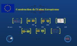 Construction de l'Union Europeenne