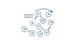 Week #10 Vocabulary Word Wheel