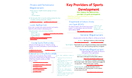 Copy of Copy of Key Providers of Sports Development
