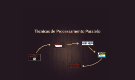 Técnicas de Processamento Paralelo