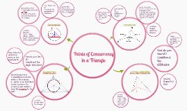 Points of Concurrency in a Triangle