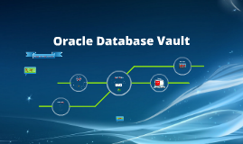 Copy of Oracle Database Vault