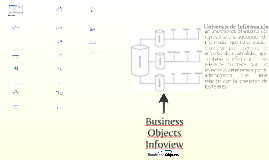 Infoview, Business Intelligence web
