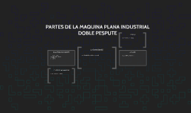 PARTES DE LA MAQUINA PLANA INDUSTRIAL DOBLE PESPUTE