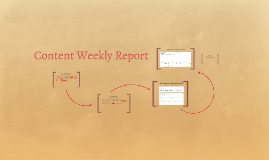 Content Weekly Report