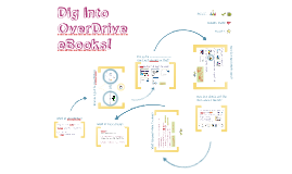 Copy of Dig Into OverDrive eBooks!