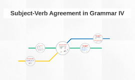 Subject-Verb Agreement in Grammar IV