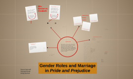 Copy of Gender Roles and Marriage in Pride and Prejudice