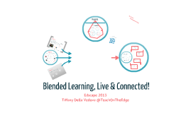 Copy of Blended Learning, Live & Connected!