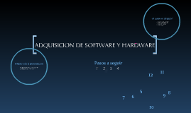 Adquisición de Software y Hardware.