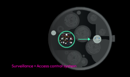 Surveillance + Access Control system