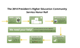 The 2014 President's Higher Education Community Service Honor Roll