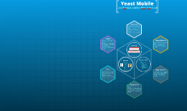 Copy of Yeast Mobile