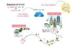 E2 Sequence of tenses