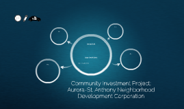 Community Investment Project Presentation