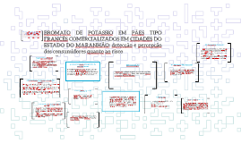 Copy of BROMATO DE POTÁSSIO EM PÃES TIPO FRANCÊS COMERCIALIZADOS EM