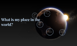 What is my place in the world?
