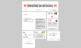 International law and business - chapter 3