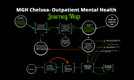 Copy of MGH Chelsea: Outpatient Mental Health- Journey Map