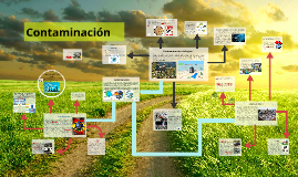 Copy of Contaminacion del aire, agua y suelo.