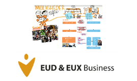Præs af EUD/EUX kort
